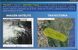 Comunicado de Protección Civil de Tamaulipas