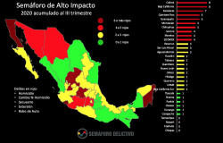 Tamaulipas entre las 4 entidades con mejores resultados positivos en seguridad Semáforo Delictivo.