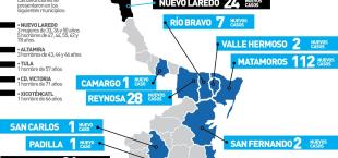 Reporte Covid Tamaulipas 2021